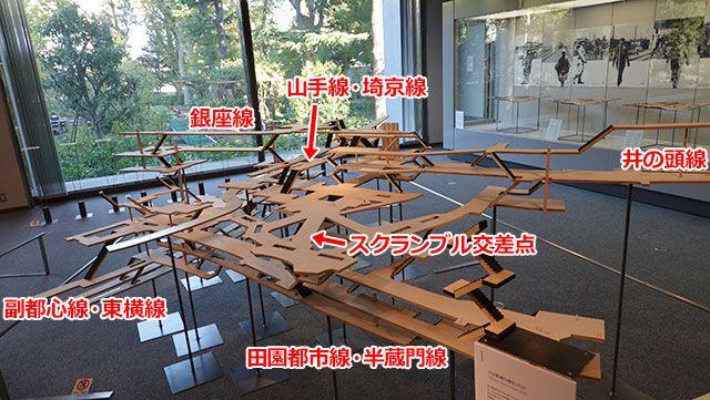 渋谷駅の立体模型が時系列になった